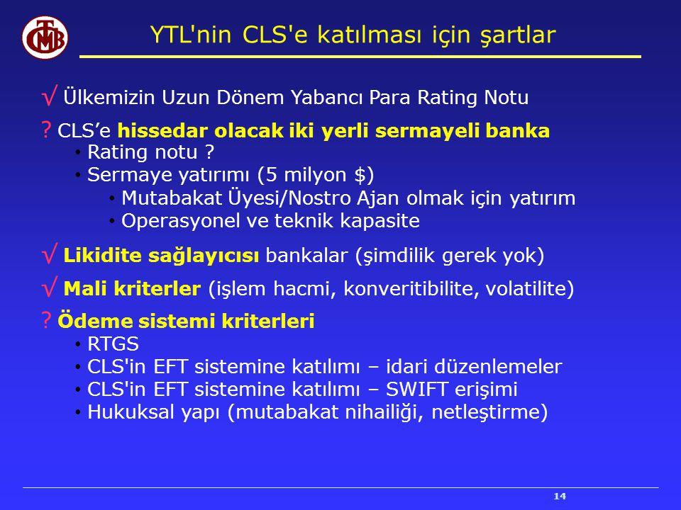 YTL nin CLS e katılması için şartlar
