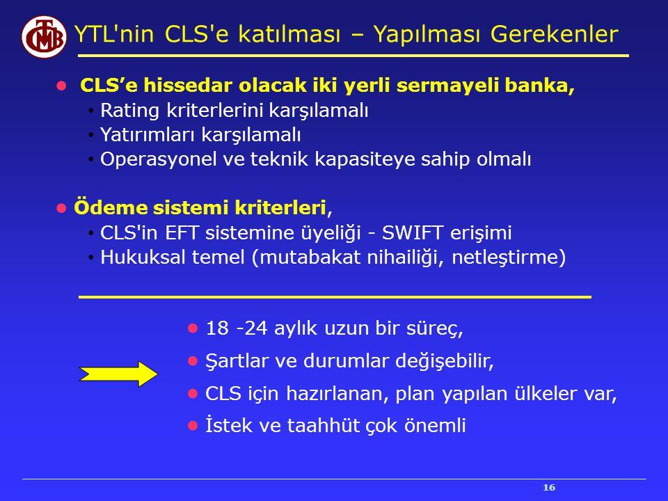 YTL nin CLS e katılması – Yapılması Gerekenler