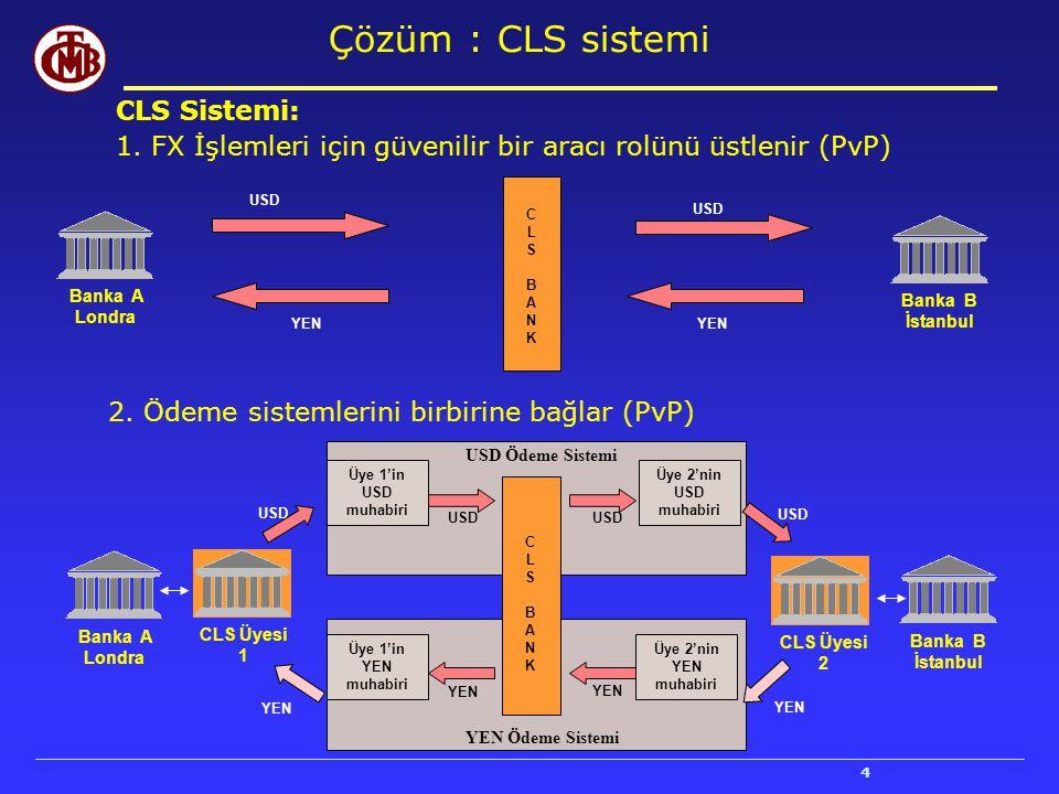 Çözüm : CLS sistemi CLS Sistemi: