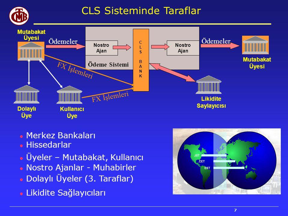 CLS Sisteminde Taraflar