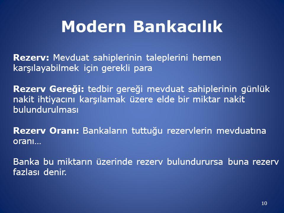 Modern Bankacılık Rezerv: Mevduat sahiplerinin taleplerini hemen karşılayabilmek için gerekli para.