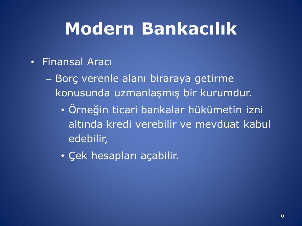 Modern Bankacılık Finansal Aracı