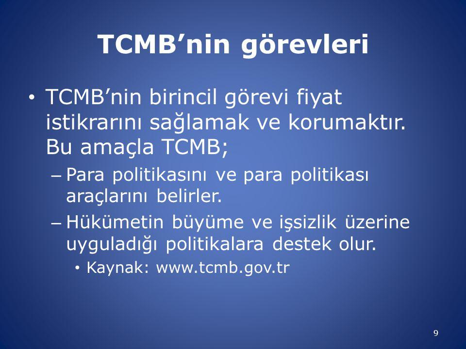 TCMB'nin görevleri TCMB'nin birincil görevi fiyat istikrarını sağlamak ve korumaktır. Bu amaçla TCMB;