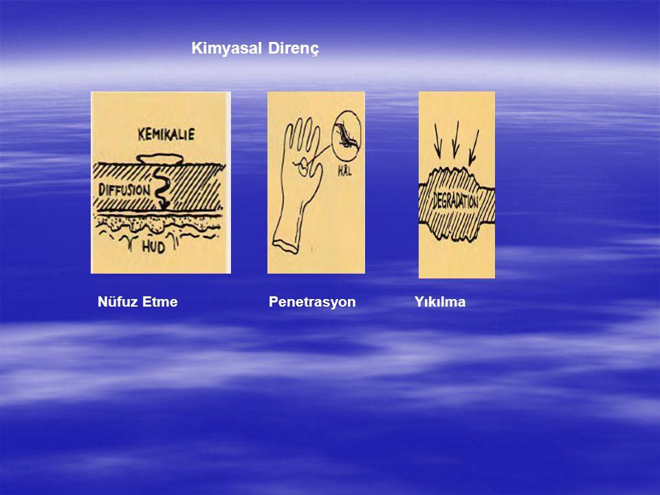Kimyasal Direnç Nüfuz Etme Penetrasyon Yıkılma