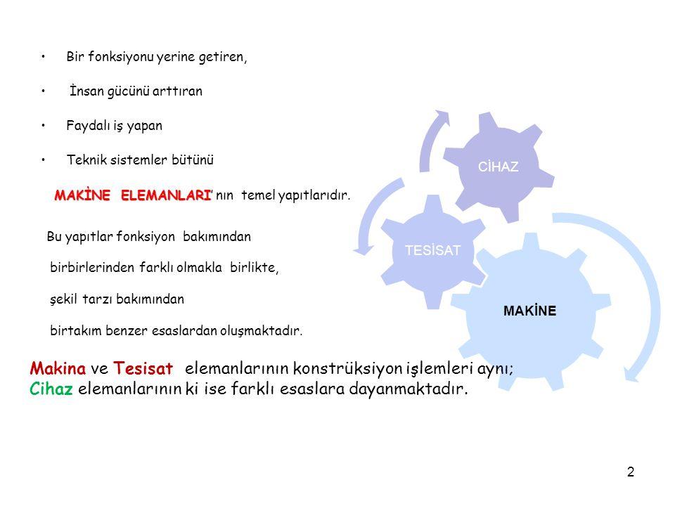 MAKİNE ELEMANLARI' nın temel yapıtlarıdır.