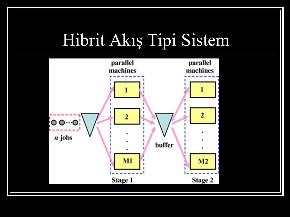Hibrit Akış Tipi Sistem