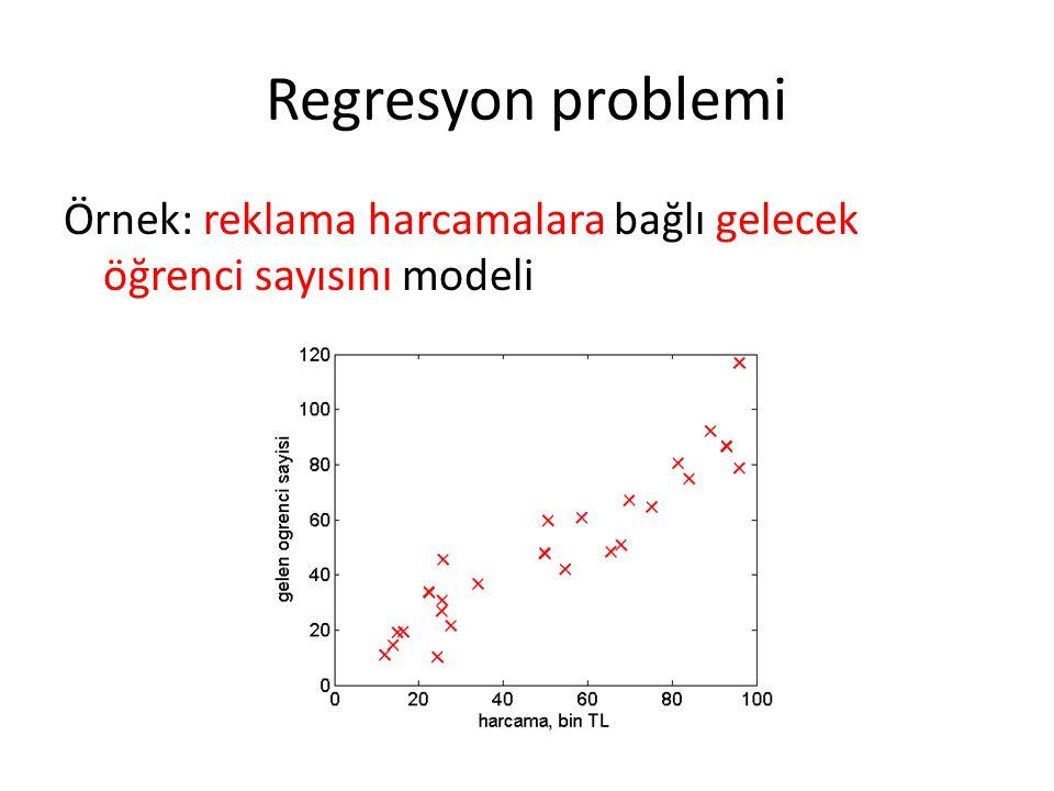 Regresyon problemi Örnek: reklama harcamalara bağlı gelecek öğrenci sayısını modeli