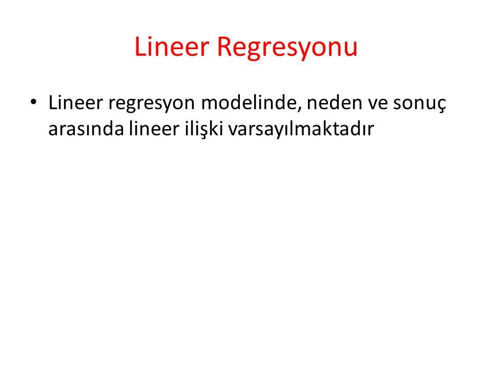 Lineer Regresyonu Lineer regresyon modelinde, neden ve sonuç arasında lineer ilişki varsayılmaktadır.