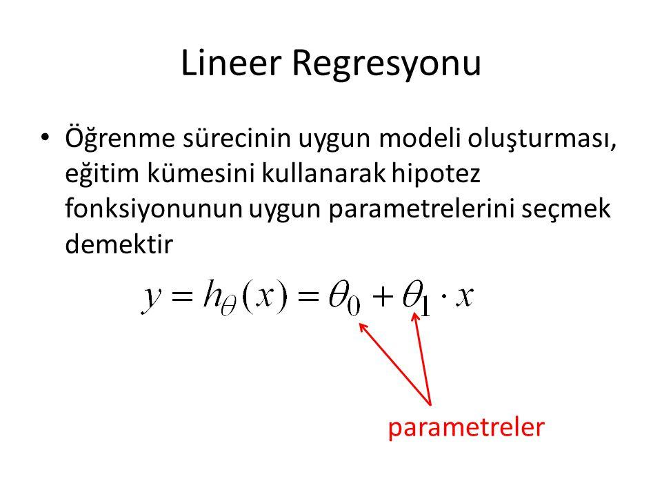 Lineer Regresyonu Öğrenme sürecinin uygun modeli oluşturması, eğitim kümesini kullanarak hipotez fonksiyonunun uygun parametrelerini seçmek demektir.
