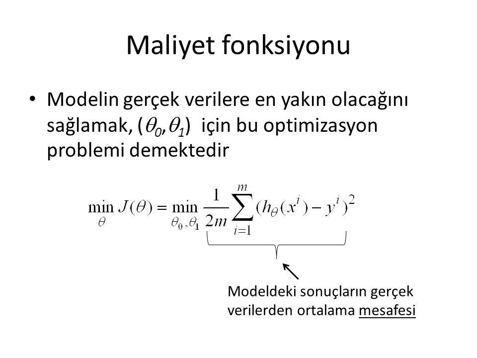 Maliyet fonksiyonu Modelin gerçek verilere en yakın olacağını sağlamak, (0,1) için bu optimizasyon problemi demektedir.