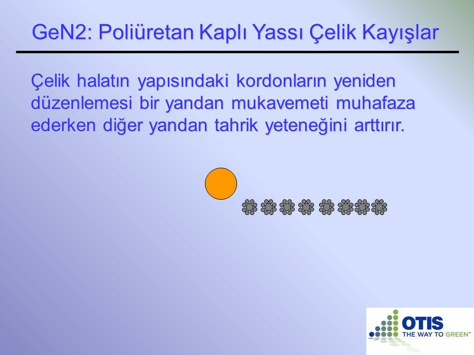 GeN2: Poliüretan Kaplı Yassı Çelik Kayışlar