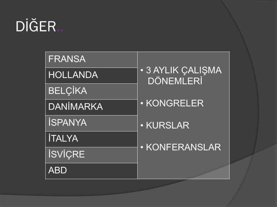 DİĞER.. FRANSA 3 AYLIK ÇALIŞMA HOLLANDA DÖNEMLERİ BELÇİKA KONGRELER
