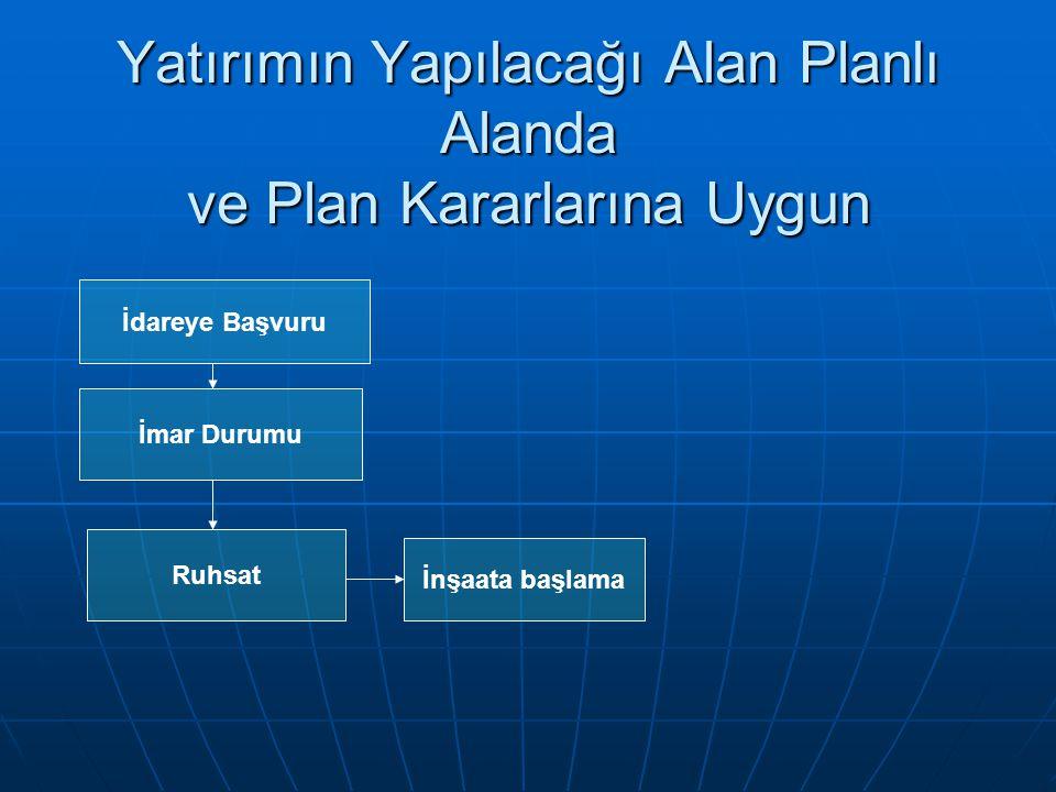 Yatırımın Yapılacağı Alan Planlı Alanda ve Plan Kararlarına Uygun