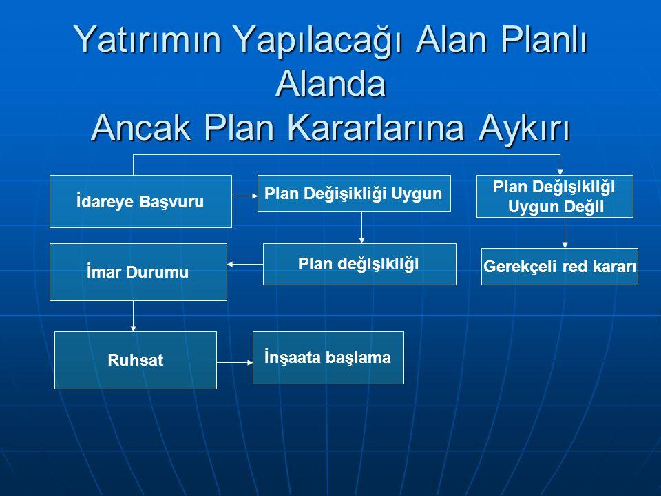Yatırımın Yapılacağı Alan Planlı Alanda Ancak Plan Kararlarına Aykırı