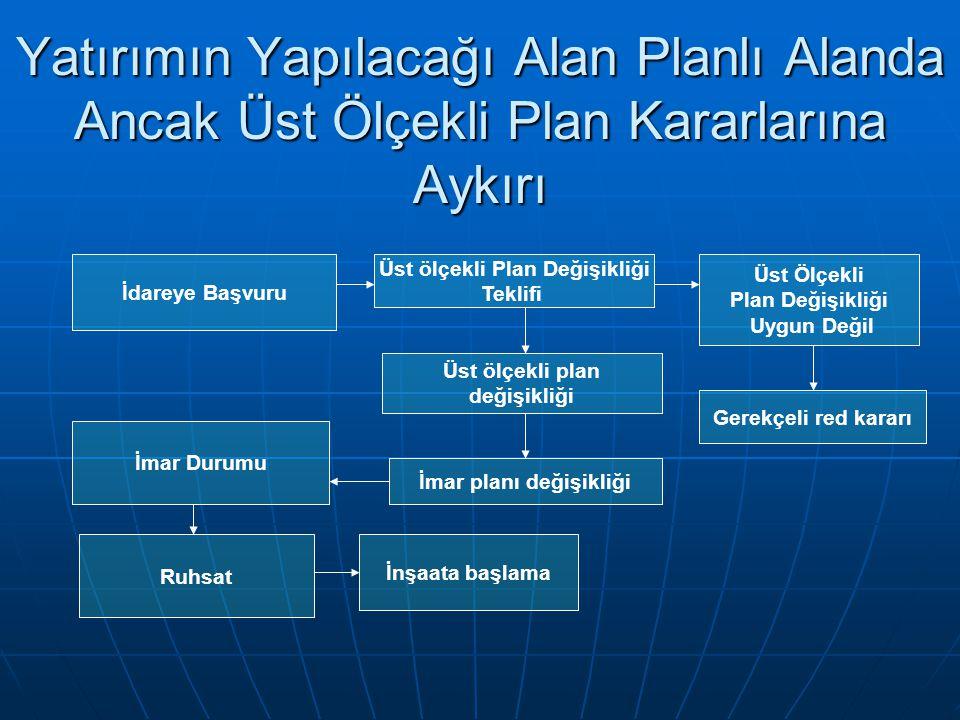 Üst ölçekli Plan Değişikliği İmar planı değişikliği