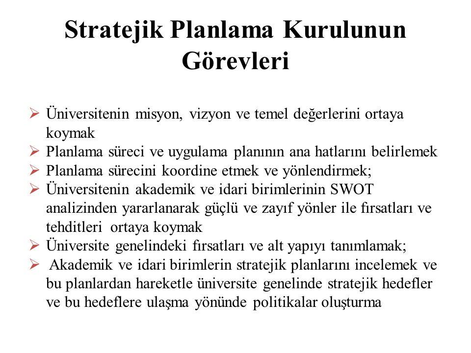 Stratejik Planlama Kurulunun Görevleri