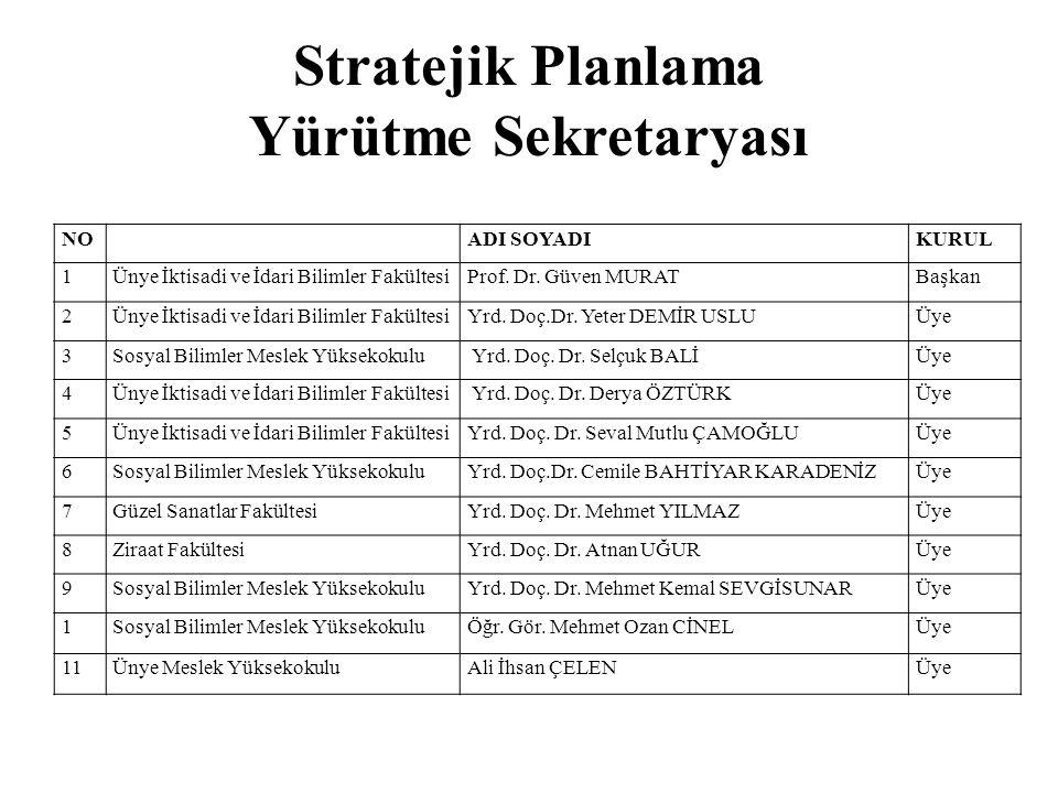 Stratejik Planlama Yürütme Sekretaryası