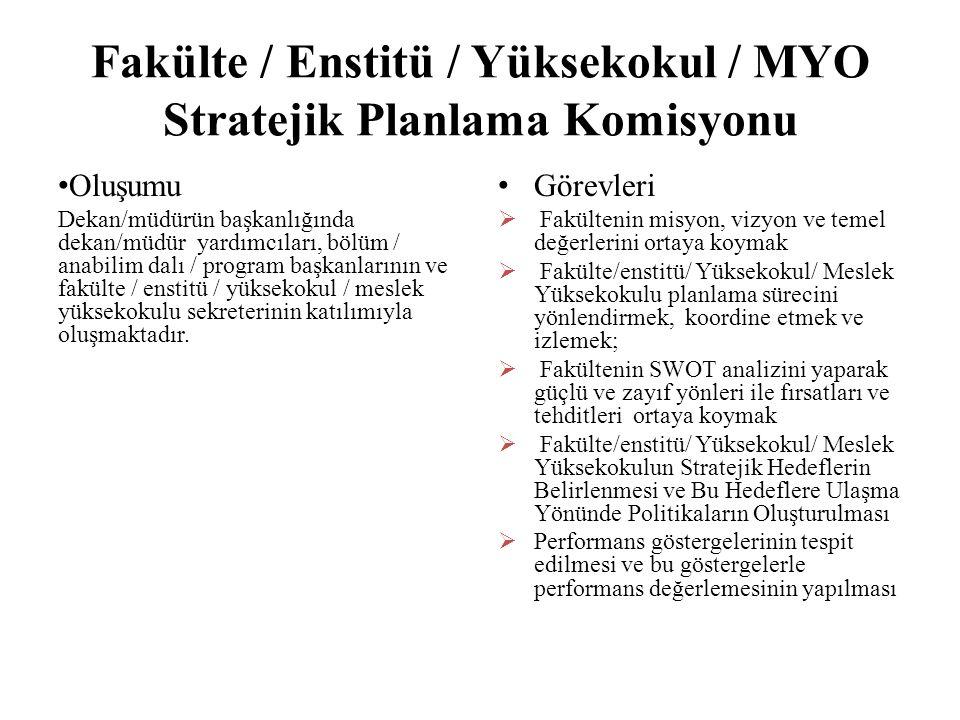 Fakülte / Enstitü / Yüksekokul / MYO Stratejik Planlama Komisyonu