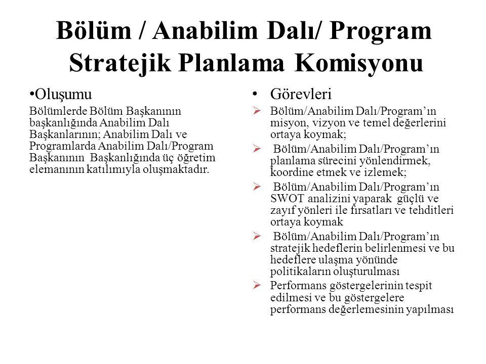 Bölüm / Anabilim Dalı/ Program Stratejik Planlama Komisyonu