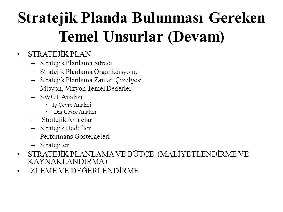 Stratejik Planda Bulunması Gereken Temel Unsurlar (Devam)