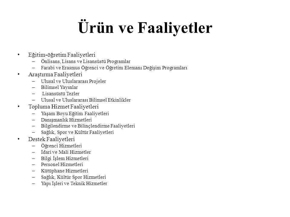 Ürün ve Faaliyetler Eğitim-öğretim Faaliyetleri Araştırma Faaliyetleri