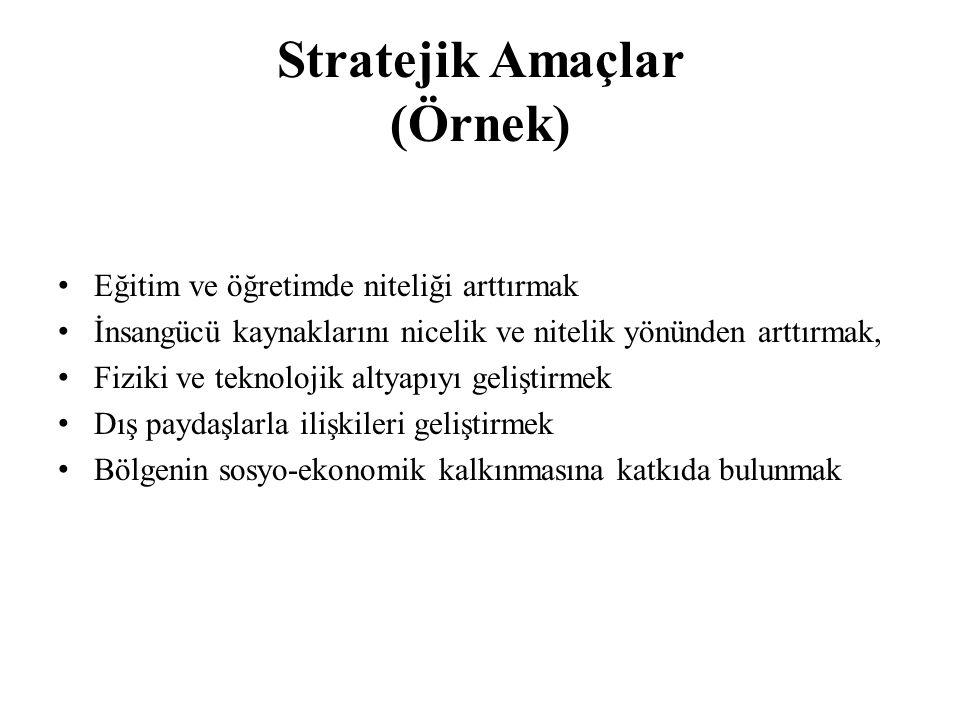 Stratejik Amaçlar (Örnek)