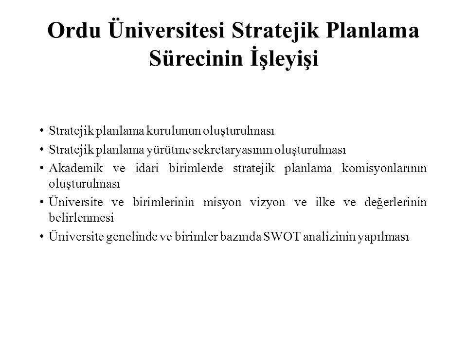 Ordu Üniversitesi Stratejik Planlama Sürecinin İşleyişi