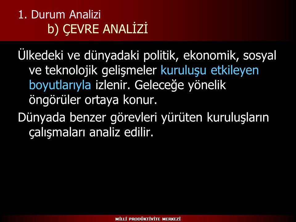 1. Durum Analizi b) ÇEVRE ANALİZİ