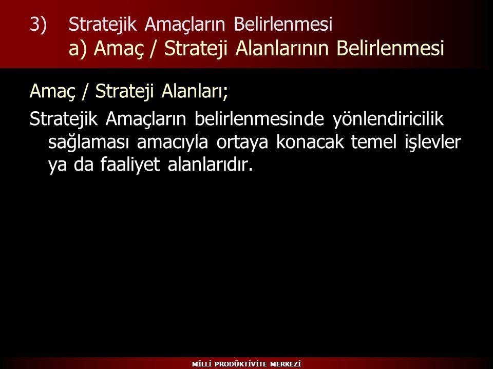3) Stratejik Amaçların Belirlenmesi a) Amaç / Strateji Alanlarının Belirlenmesi
