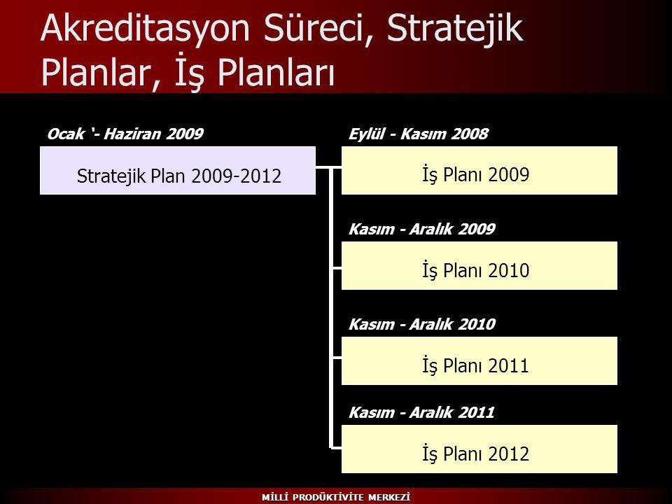 Akreditasyon Süreci, Stratejik Planlar, İş Planları