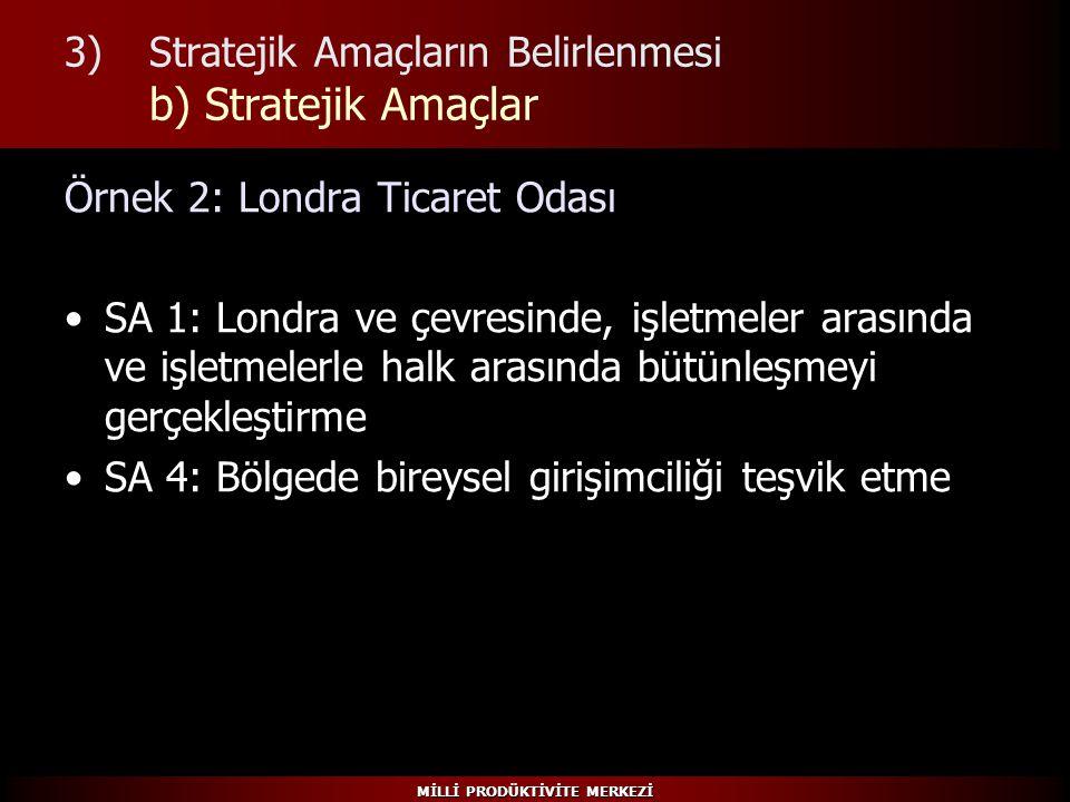 3) Stratejik Amaçların Belirlenmesi b) Stratejik Amaçlar