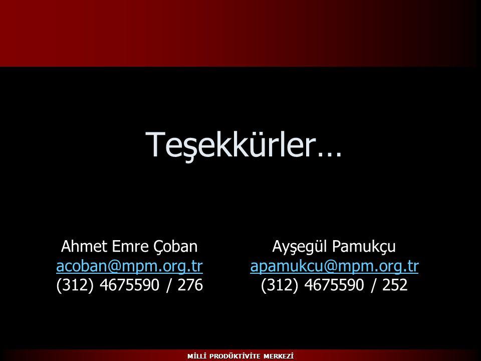 Ahmet Emre Çoban acoban@mpm.org.tr (312) 4675590 / 276