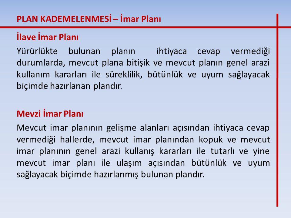 PLAN KADEMELENMESİ – İmar Planı