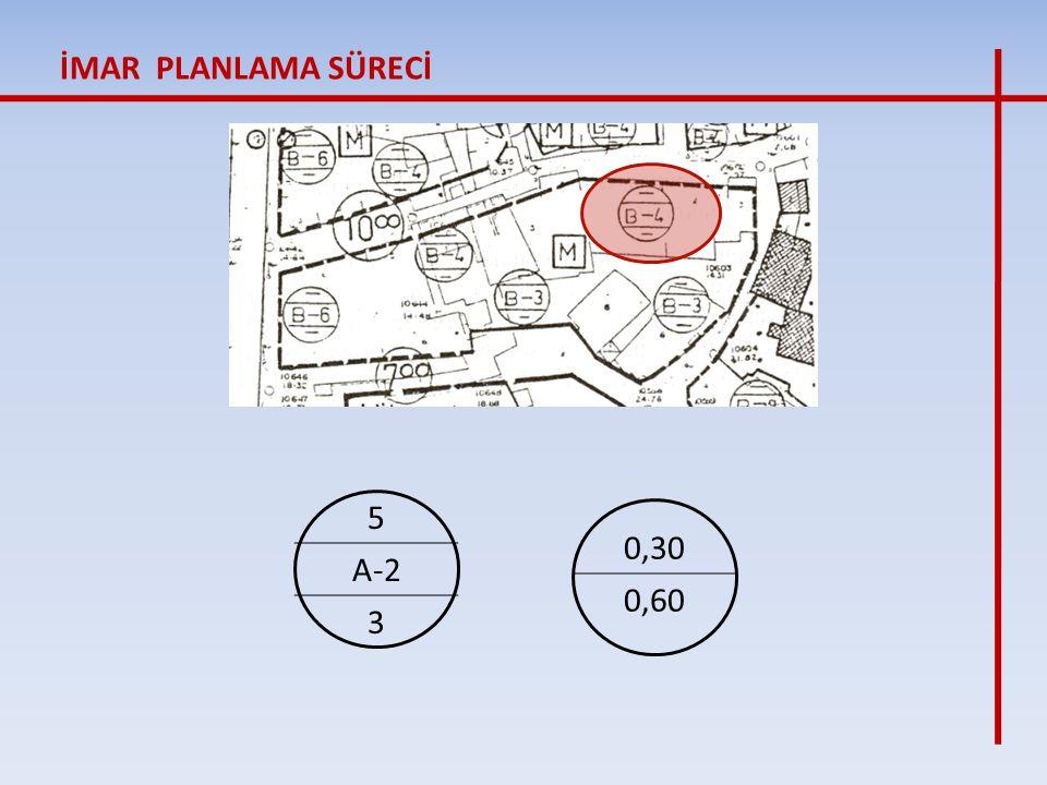 İMAR PLANLAMA SÜRECİ 5 A-2 3 0,30 0,60