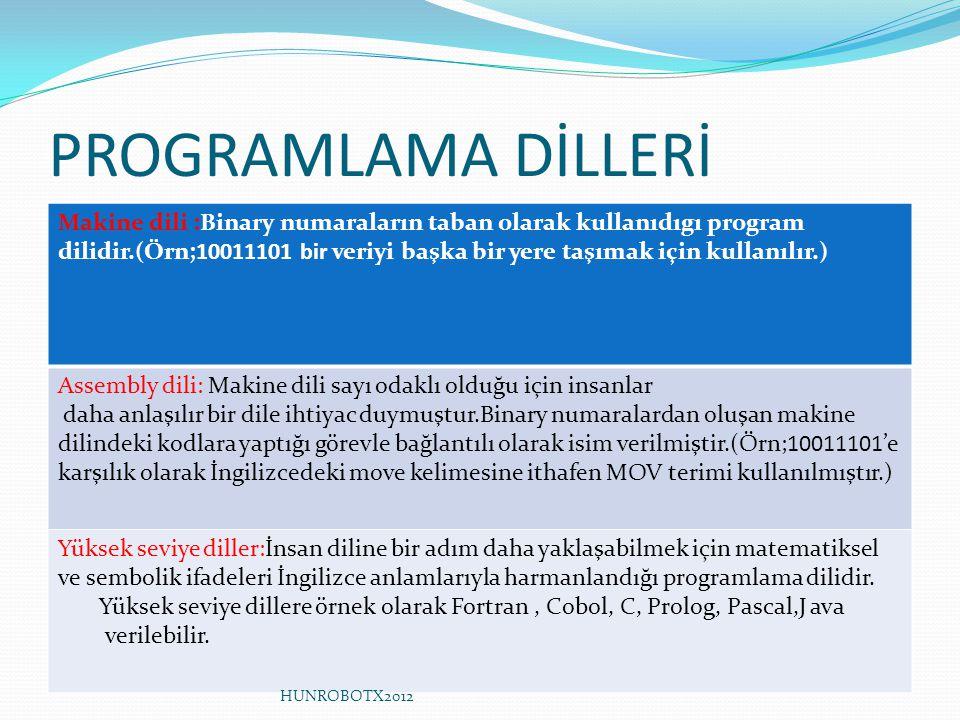 PROGRAMLAMA DİLLERİ
