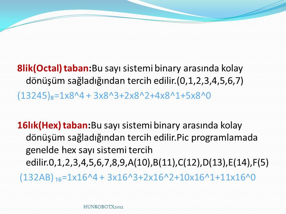 (132AB) ₁₆=1x16^4 + 3x16^3+2x16^2+10x16^1+11x16^0