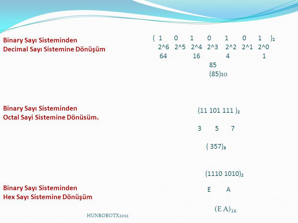 Binary Sayı Sisteminden Decimal Sayı Sistemine Dönüşüm