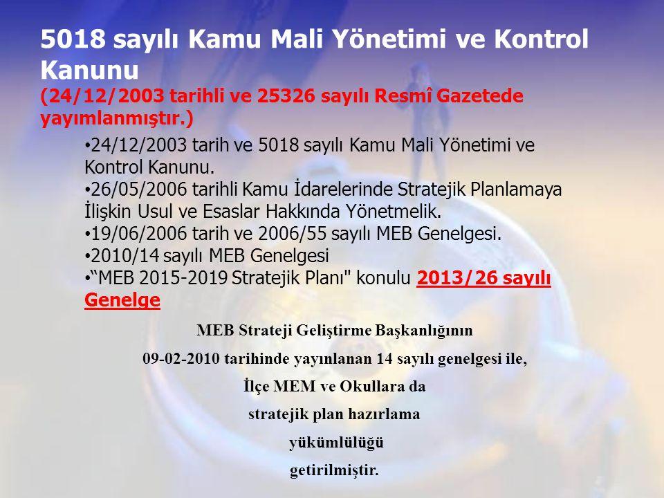 5018 sayılı Kamu Mali Yönetimi ve Kontrol Kanunu (24/12/2003 tarihli ve 25326 sayılı Resmî Gazetede yayımlanmıştır.)