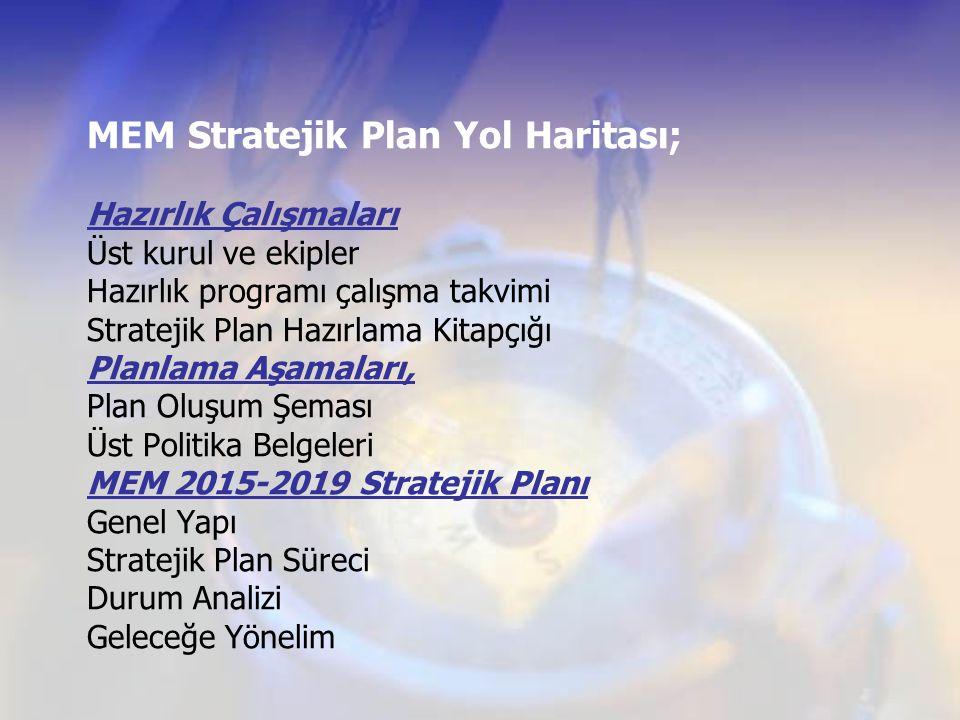MEM Stratejik Plan Yol Haritası; Hazırlık Çalışmaları Üst kurul ve ekipler Hazırlık programı çalışma takvimi Stratejik Plan Hazırlama Kitapçığı Planlama Aşamaları, Plan Oluşum Şeması Üst Politika Belgeleri MEM 2015-2019 Stratejik Planı Genel Yapı Stratejik Plan Süreci Durum Analizi Geleceğe Yönelim