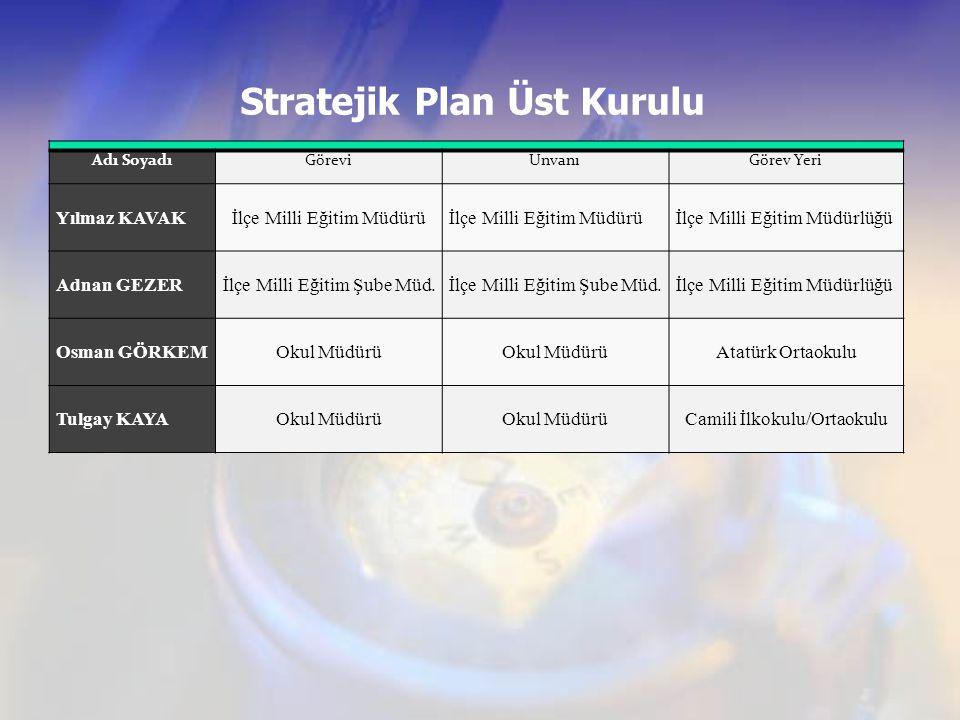 Stratejik Plan Üst Kurulu