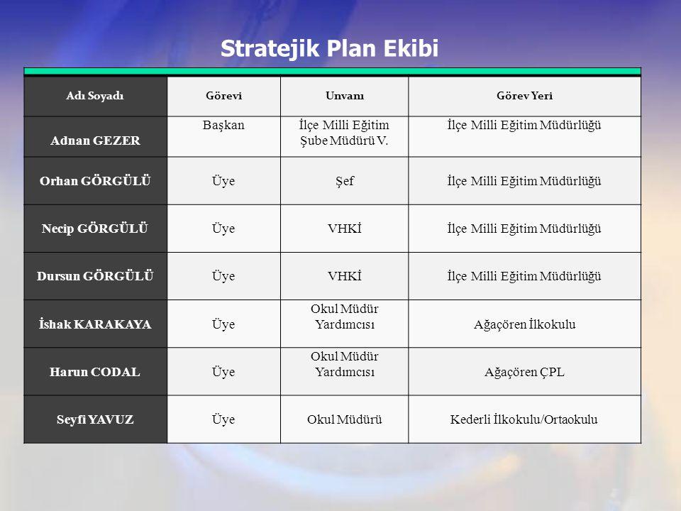 Stratejik Plan Ekibi Adnan GEZER Başkan