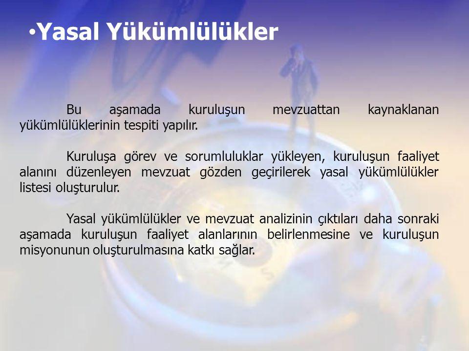 Yasal Yükümlülükler Bu aşamada kuruluşun mevzuattan kaynaklanan yükümlülüklerinin tespiti yapılır.