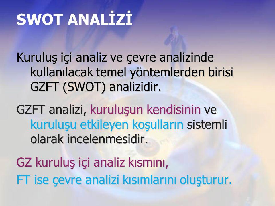 SWOT ANALİZİ Kuruluş içi analiz ve çevre analizinde kullanılacak temel yöntemlerden birisi GZFT (SWOT) analizidir.