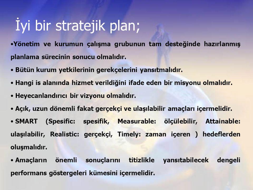 İyi bir stratejik plan;