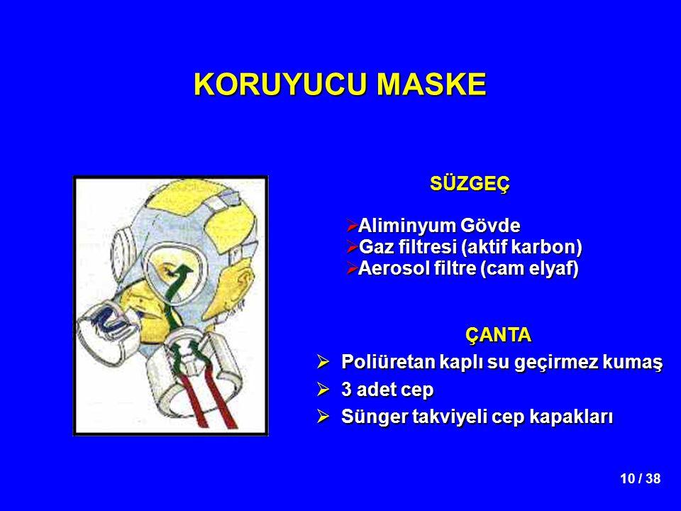KORUYUCU MASKE SÜZGEÇ Aliminyum Gövde Gaz filtresi (aktif karbon)