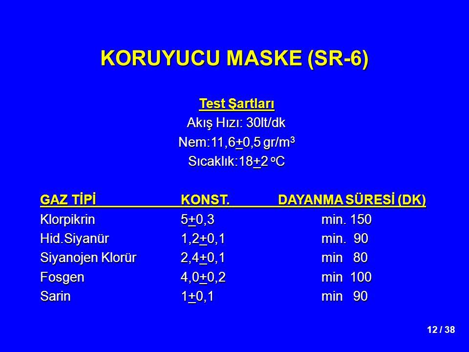 KORUYUCU MASKE (SR-6) Test Şartları Akış Hızı: 30lt/dk