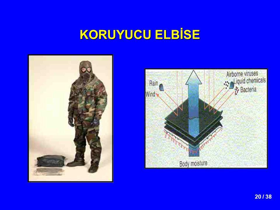 KORUYUCU ELBİSE