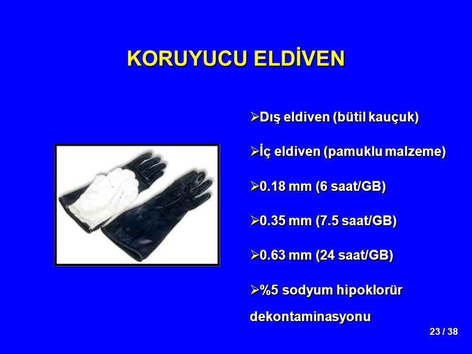 KORUYUCU ELDİVEN Dış eldiven (bütil kauçuk)