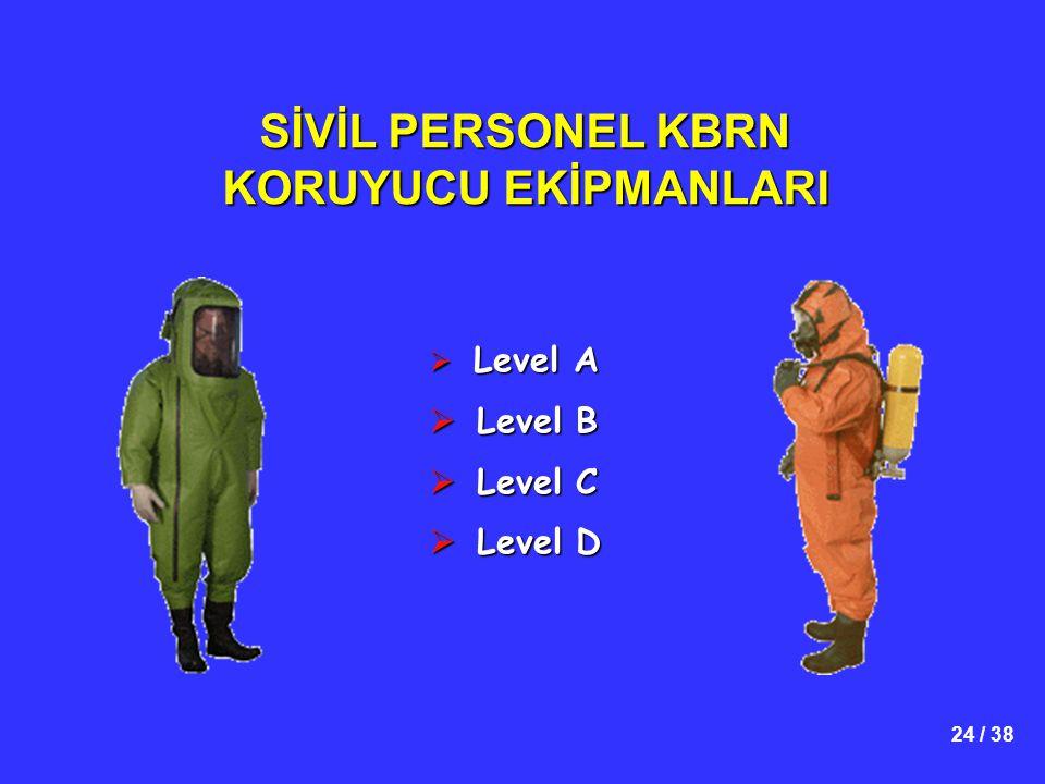 SİVİL PERSONEL KBRN KORUYUCU EKİPMANLARI