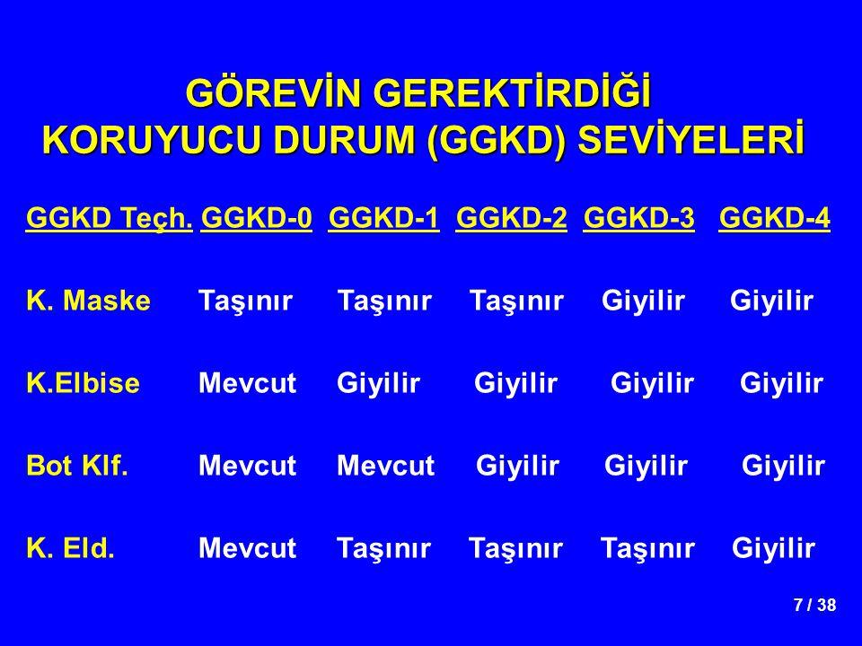 KORUYUCU DURUM (GGKD) SEVİYELERİ